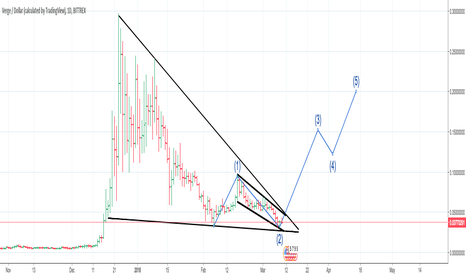 XVGUSD: (XVG UPDATE) Verge is still between the lines