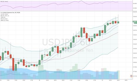 USDJPY: USD/JPY: downside risks persist
