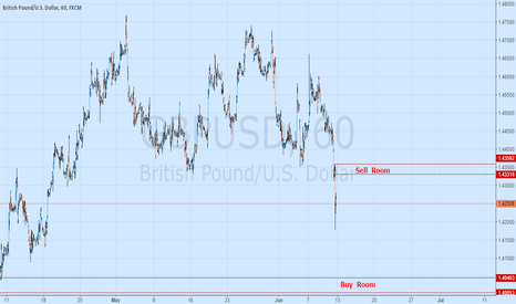 GBPUSD: GBPUSD     TWO  HOURS