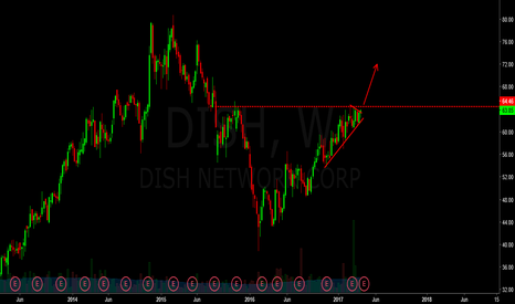 DISH: dish - long on breakout