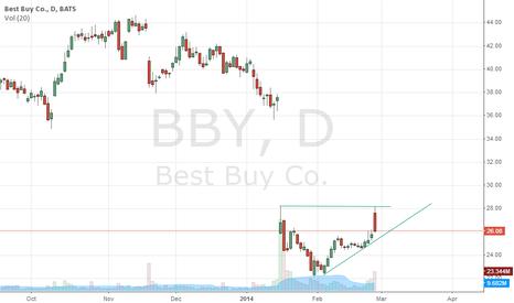 BBY: Best Buy
