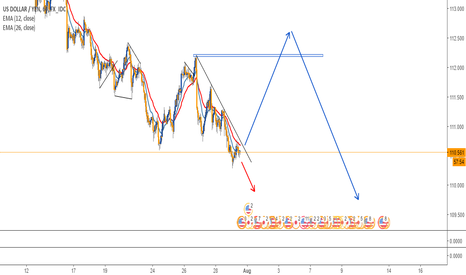 USDJPY: POSSIBLE EXPANDED ABC IN USDJPY - 1H CHART