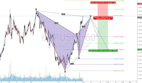 EURUSD: EURUSD bat short