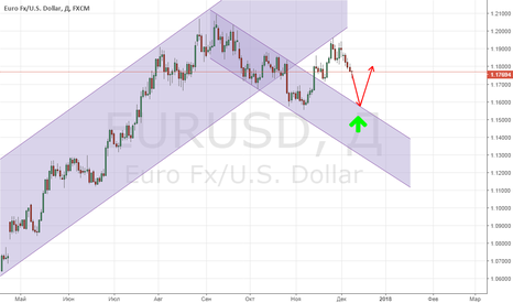 EURUSD: EUR/USD: от одного пробитого канала у другому