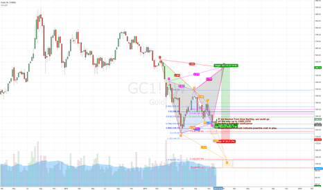 GC1!: Don't be surprised to see that happen