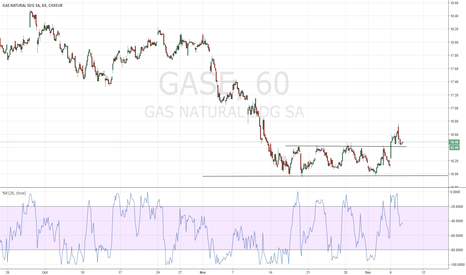 GAS: GAS NATURAL