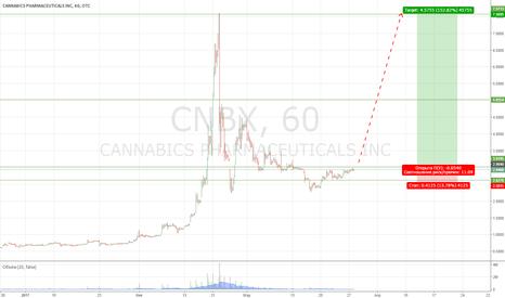 CNBX: Buy CNBX