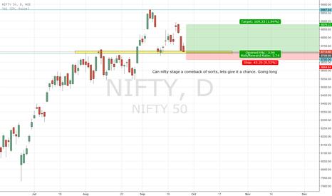 NIFTY: Nifty Long Idea