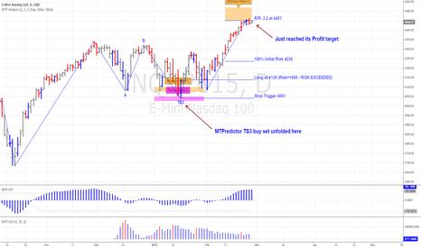 NQH2015: Nasdaq has reached its Profit target as well