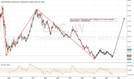 GCC: A Massive Commodities Is Underway