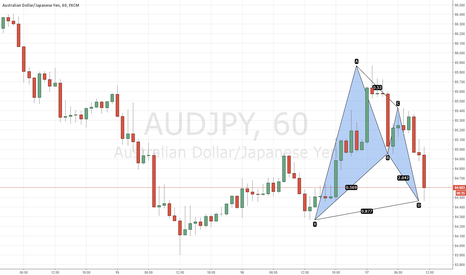 AUDJPY: bullish bat @ 84.46