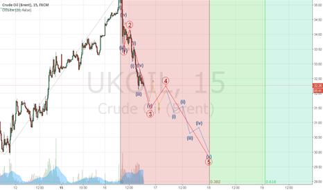 UKOIL: Пятая (скорее всего усеченная) волна по нефти