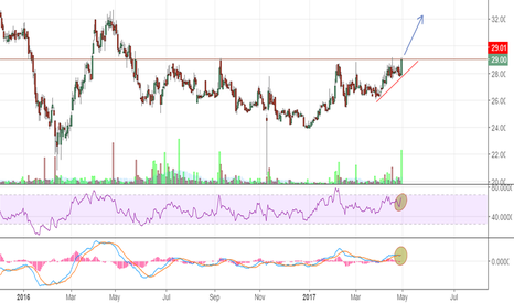 IOB: IOB - Ready to take off?