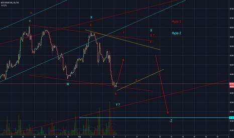 USOIL: Expecting sideways to bearish movement in Crude (Elliott Wave)