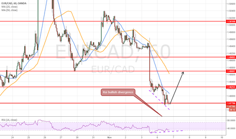 EURCAD: long short term on RSI bullish divergence enter at 1.4775