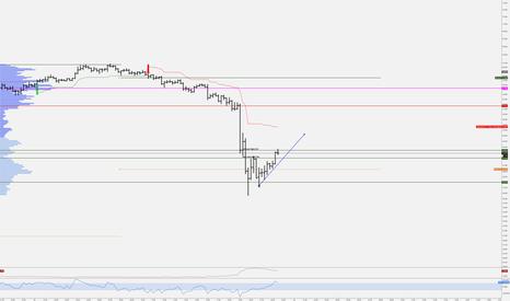 LTCUSD3M: bought at 38.44, target 47
