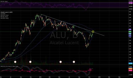 ALU: Resistant break