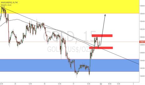 GOLD: LONG GOLD