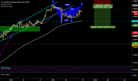 USDCAD: Another BAT potential