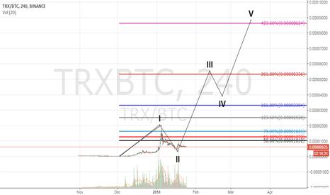 TRXBTC: TRXBTC (Potential profit 1000%)