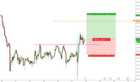 CADJPY: CAD/JPY Long Trade Opportunity