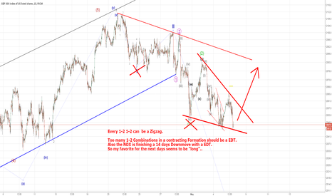 SPX500: SPX EDT Ready, now UP-Potential