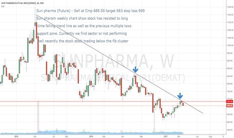 SUNPHARMA: Sun pharma (Future) : Sell at Cmp 689.50 target 663 stop loss 69