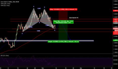 EURUSD: Interim H4 Long Setup; Overall target short