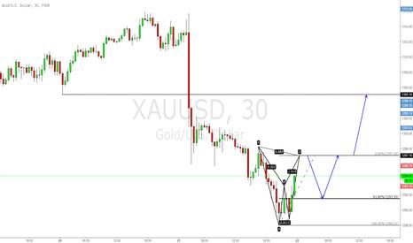 XAUUSD: 潜在的看空蝙蝠模式后回撤61.8%做多