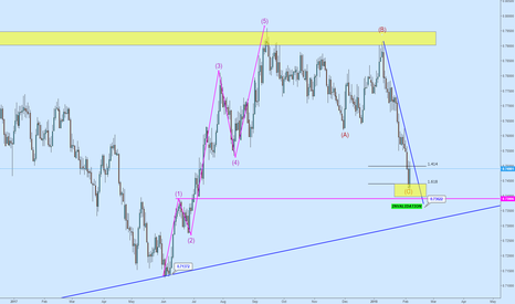 CADCHF: CADCHF Waiting for long