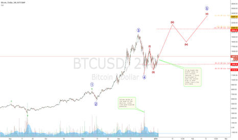 BTCUSD: Bitcoin might have another bull-play to go