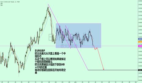 EURGBP: EURGBP  欧元兑英镑 看空的中继形态和AB=CD形态