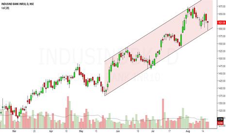 INDUSINDBK: indusind bank looks bullish in short to medium term.