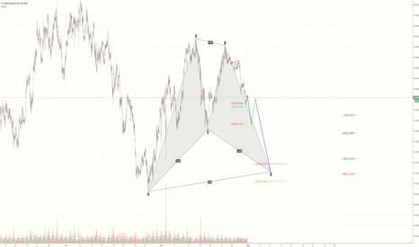 USDJPY: USD/JPY Short Setup