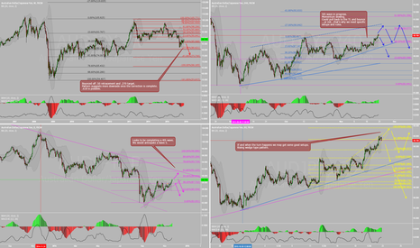 AUDJPY: A possible upcoming short on the AJ