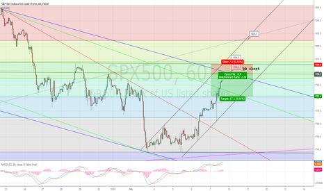 SPX500: SP500  wait Short  1806  and recomment   short at  1825