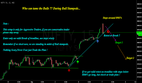 NIFTY: Nifty : Who can Tame Bulls during Bull Stampede, Anyone ??