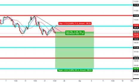 USDJPY: UJ SOUTH