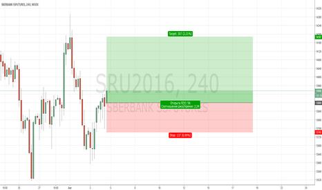 SRU2016: SR: Long