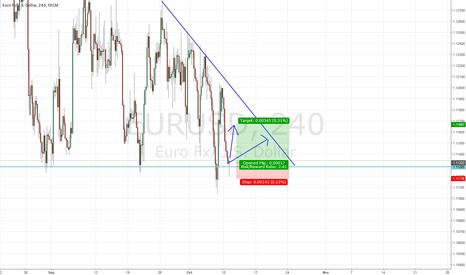 EURUSD: a possible long position on eurusd