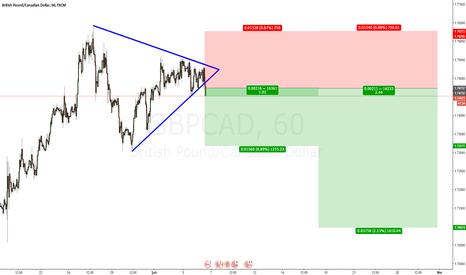 GBPCAD: GBPCAD_H4