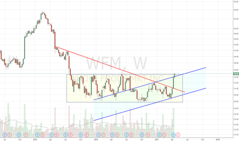 WFM: breaking out