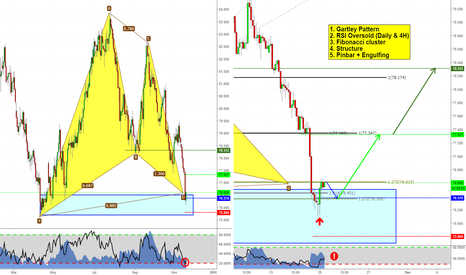 NZDJPY: NZDJPY case review (videoanalysis attached!)