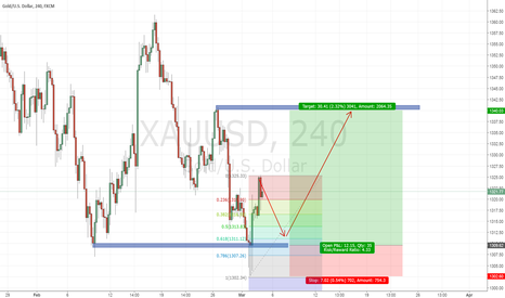 XAUUSD: XAUUSD BUY THE 0.618 PULL BACK