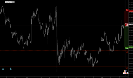 EURUSD: Jeepson Trading // Short EURUSD
