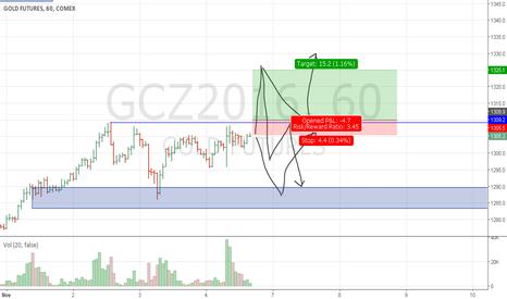 GCZ2016: gc 07 11 long