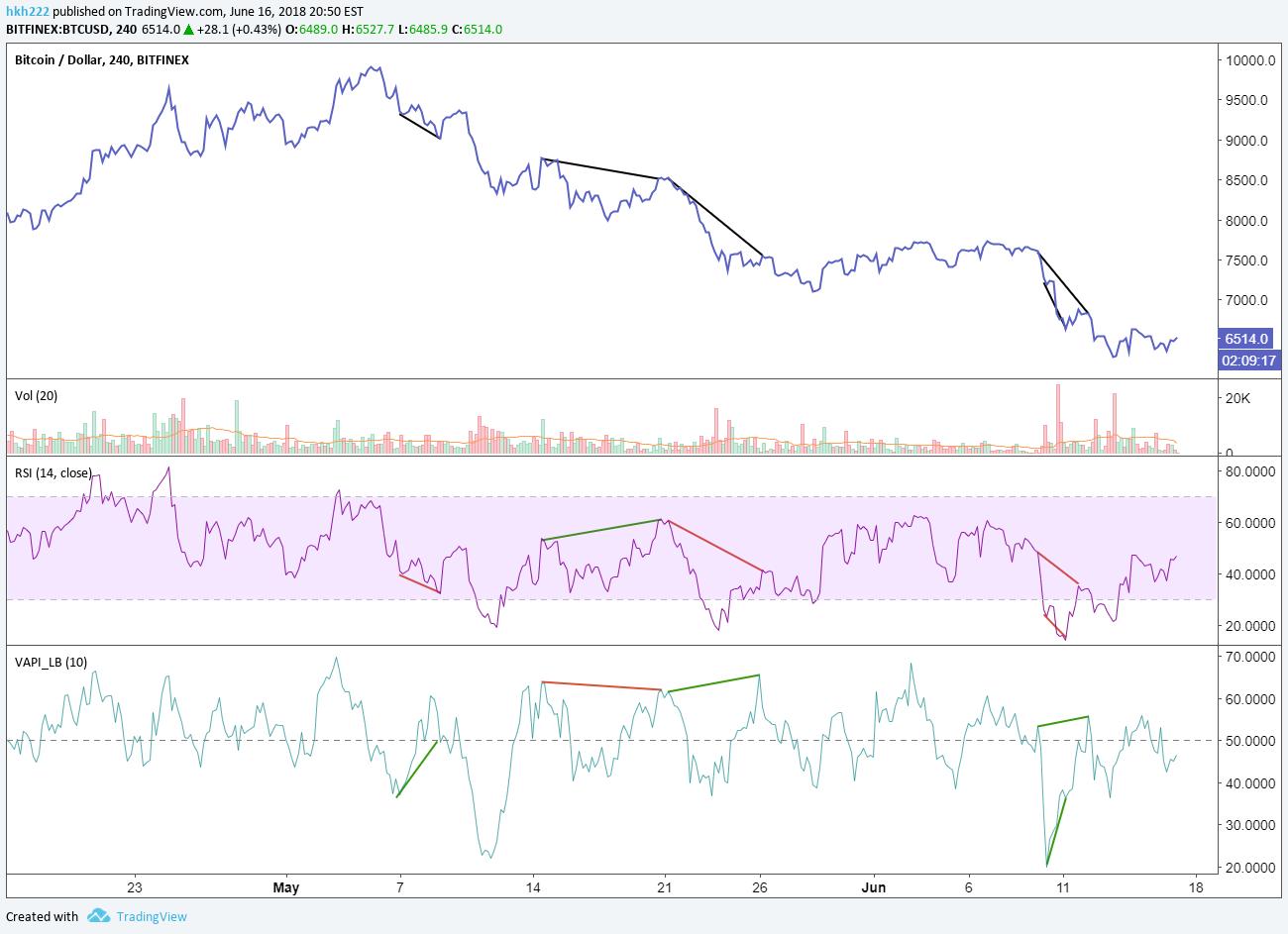 Tradingview Volume Indicator