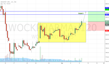 WOCKPHARMA: Wockhardt Pharma Breaking Consolidation, Next 865 (Intraday)