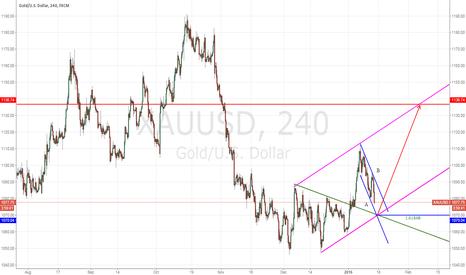 XAUUSD: If Gold reversed @1070, it's perfect