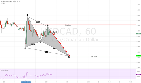 USDCAD: Short to completion point of butterfly pattern.